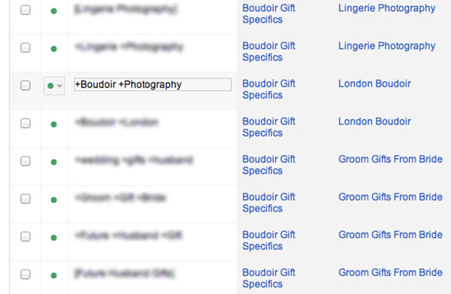 Google Keywords for Photographers by Faby and Carlo